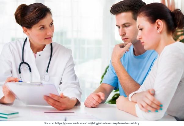 Unexplained Infertility Treatment